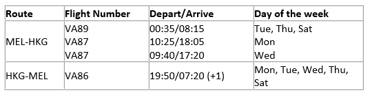 Virgin Australia HKG Schedule